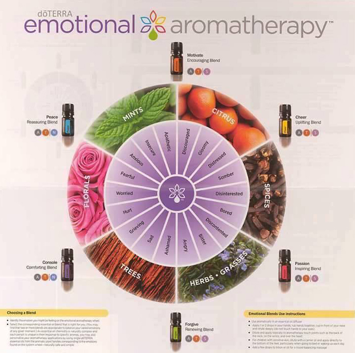 dT_emotional-aromatherapy